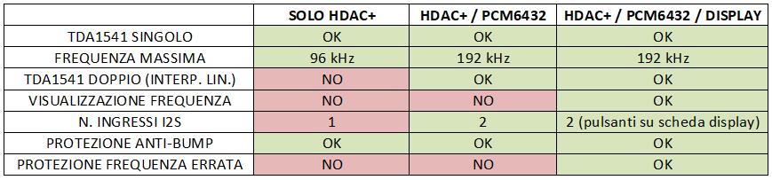 HDAC+ thread ufficiale 50632738897_6b46861509_o_d