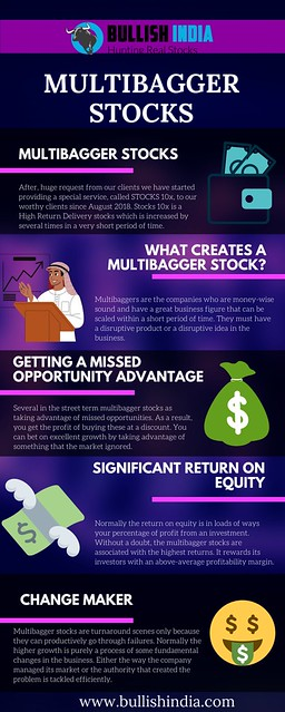 MULTIBAGGER STOCKS   BULLISH INDIA