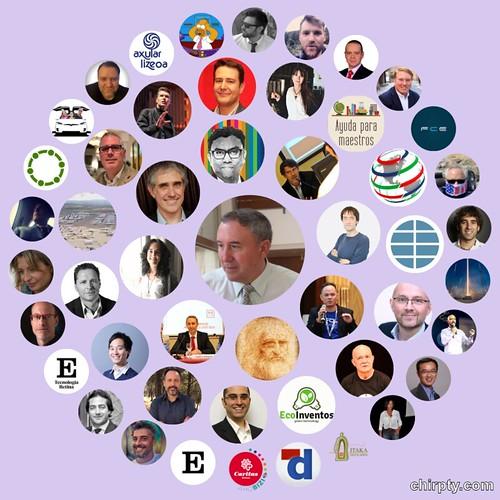 Chirpty, generador de círculos de influencia en Twitter
