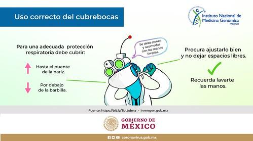 Medidas de prevención dentro y fuera del laboratorio