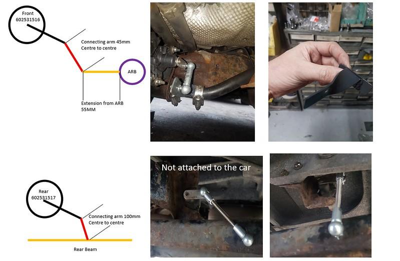 Headlight Leveller details