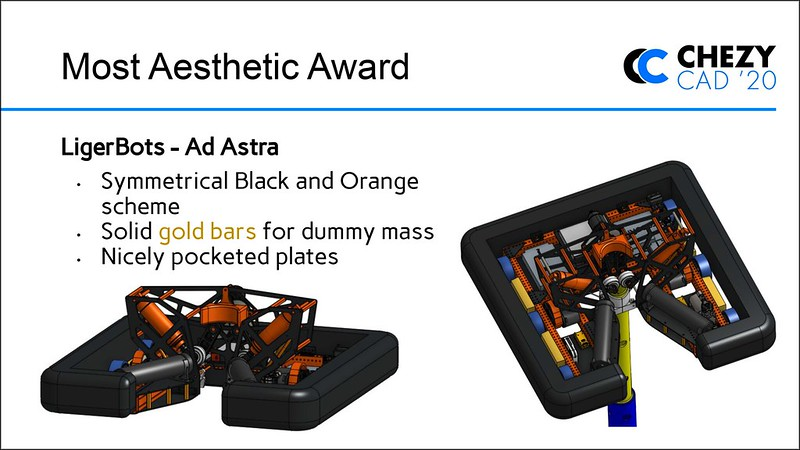 Chezy CAD Most Aesthetic award 2020
