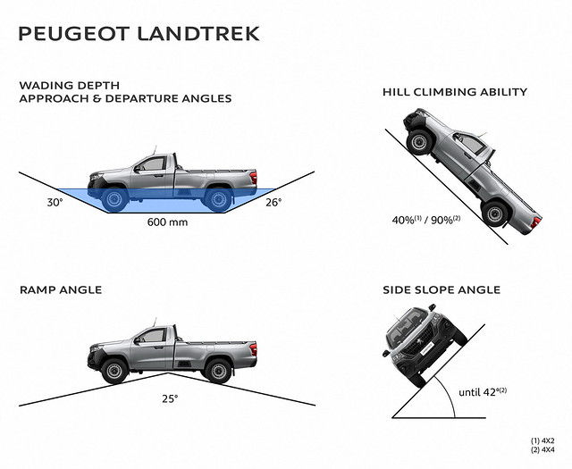 2020-peugeot-landtrek-pickup-truck-31