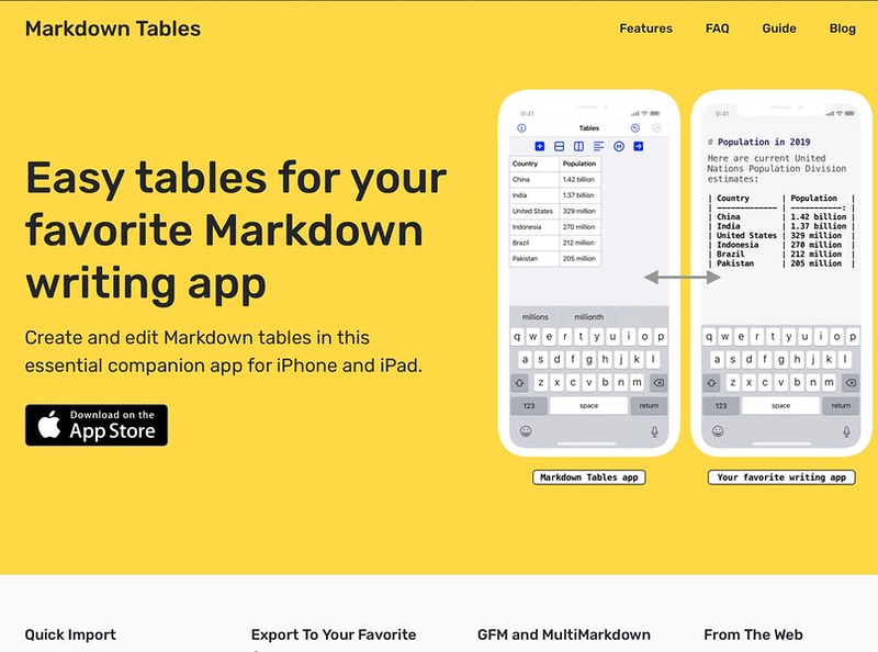 Markdown Tables