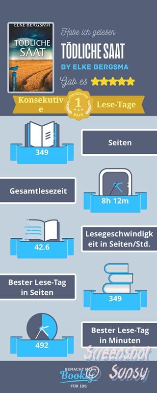 201127 Büttner4a
