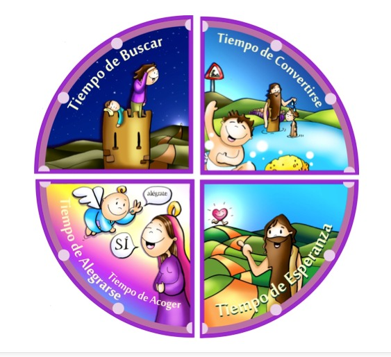 Encuentro Interparroquial de adviento de infancia