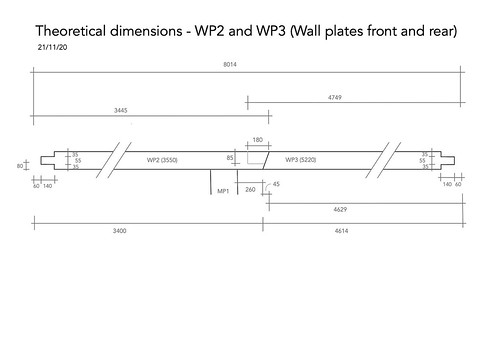 Theoretical dimensions WP2 and WP3