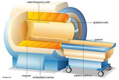 MRI Scanner on White Background