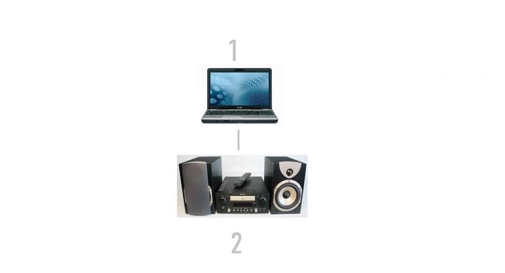 Audio pro system one