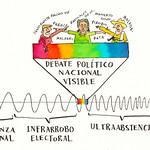 Espectro político colombiano