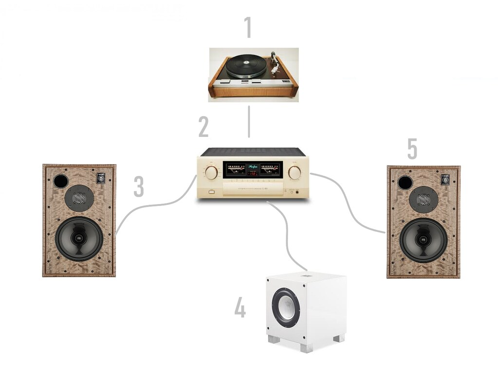 harbeth accuphase