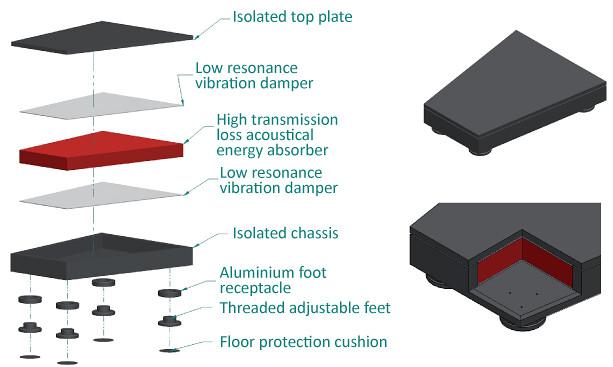 verity floorstand