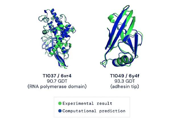201202-DeepMind-molecules