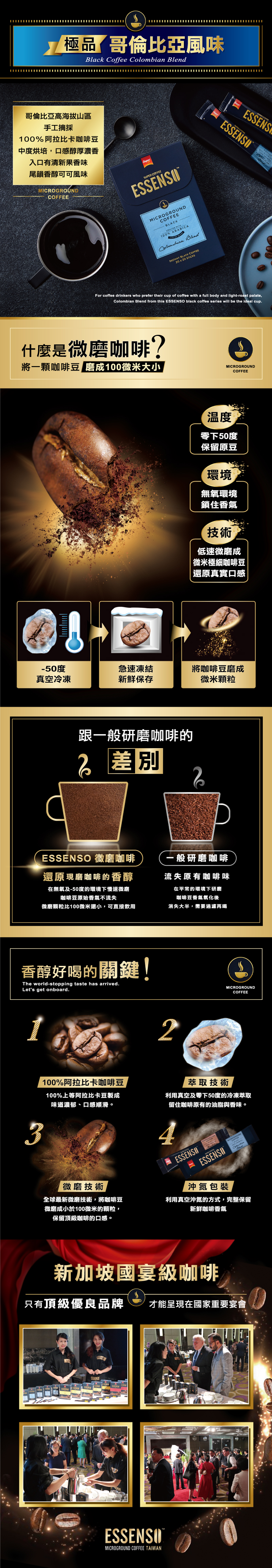 黑咖啡長條圖-單條照片部分改成黑咖啡單條-雅虎商城用-哥