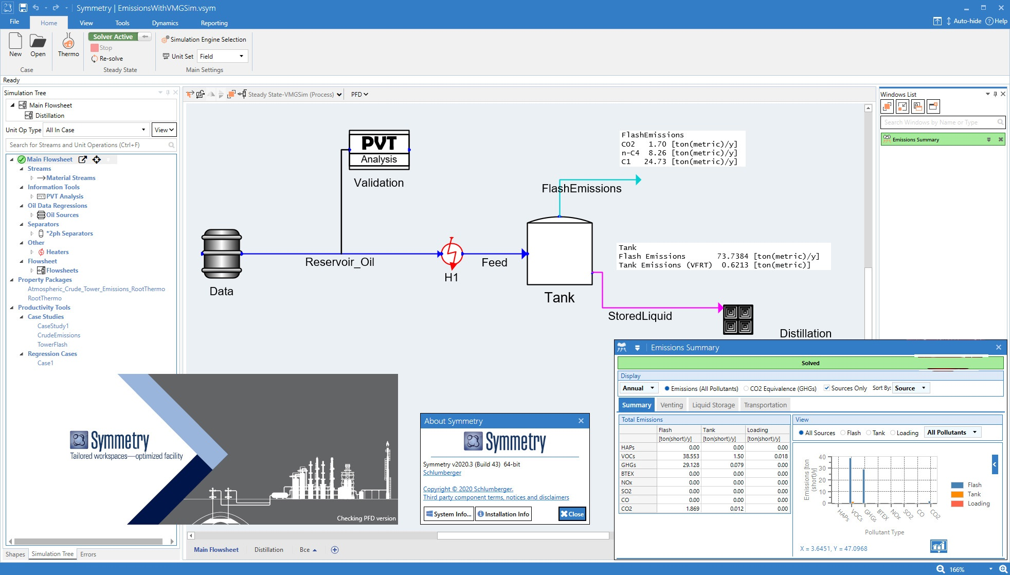 Working with Schlumberger Symmetry 2020.3 build 43 full