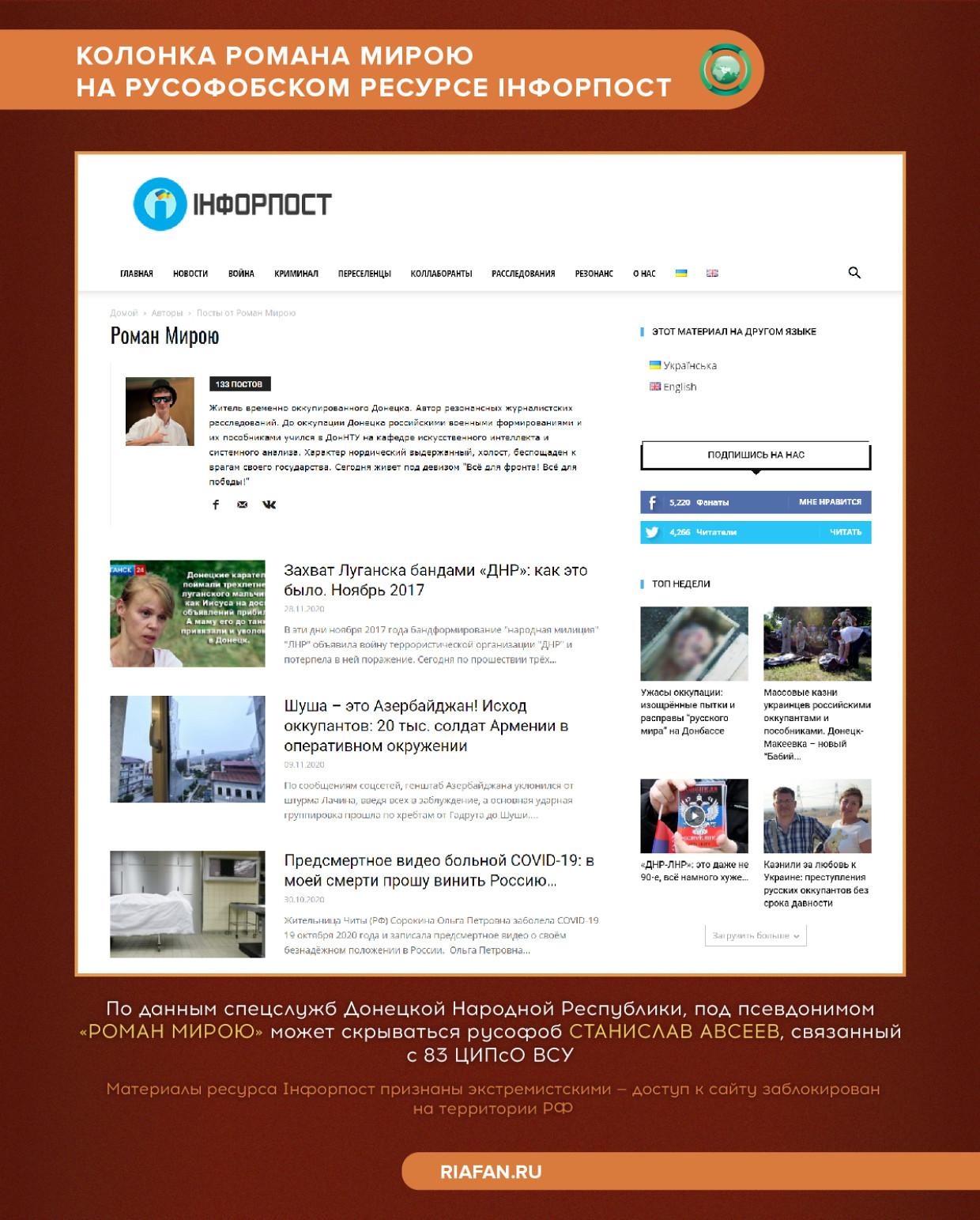 Articles de Roman Miroya