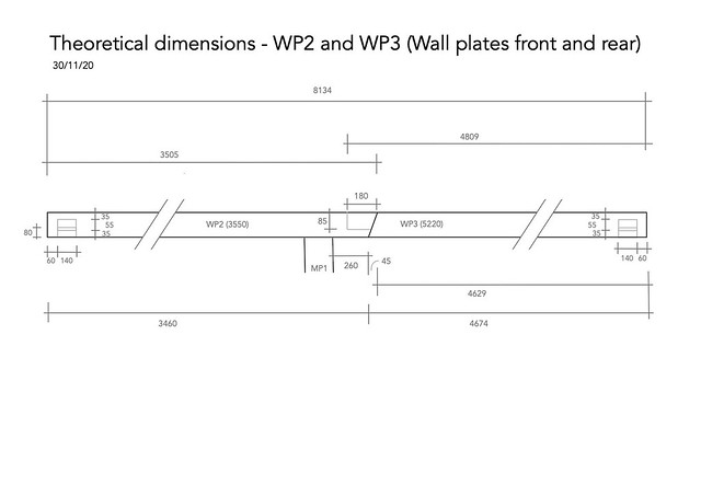 Theoretical dimensions WP2 and WP3 v3