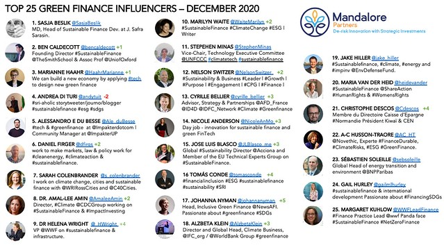 GreenFinance_Influencers_November 2020