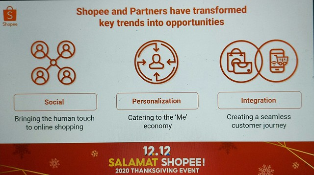 Shopee 12.12 2020