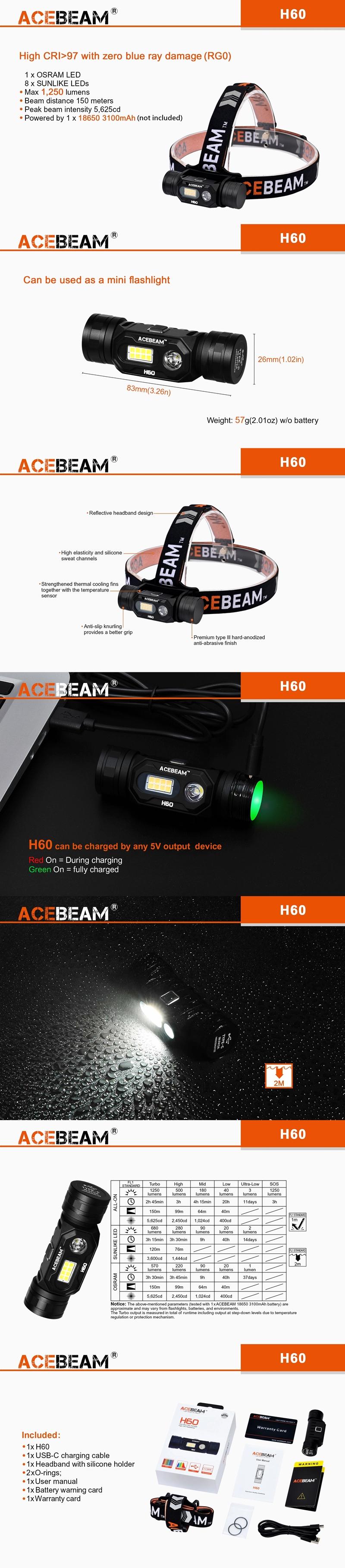 【錸特光電 ACEBEAM 台灣總代理】 H60 高顯色 CRI 97 頭燈