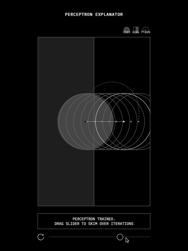 Perceptron Explanator_featured_image