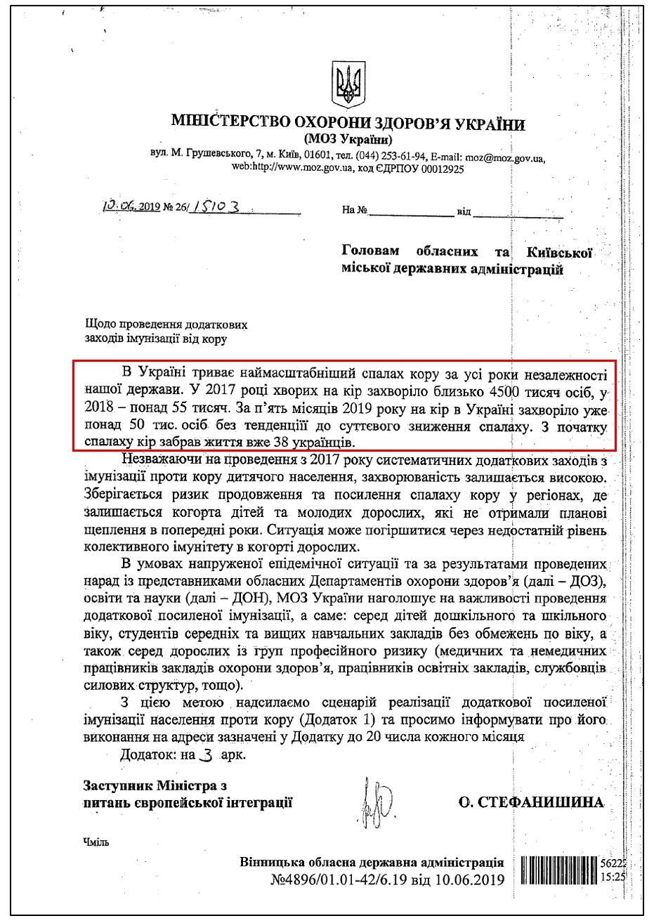 Lettre du ministère de la Santé aux chefs des administrations régionales d'Ukraine