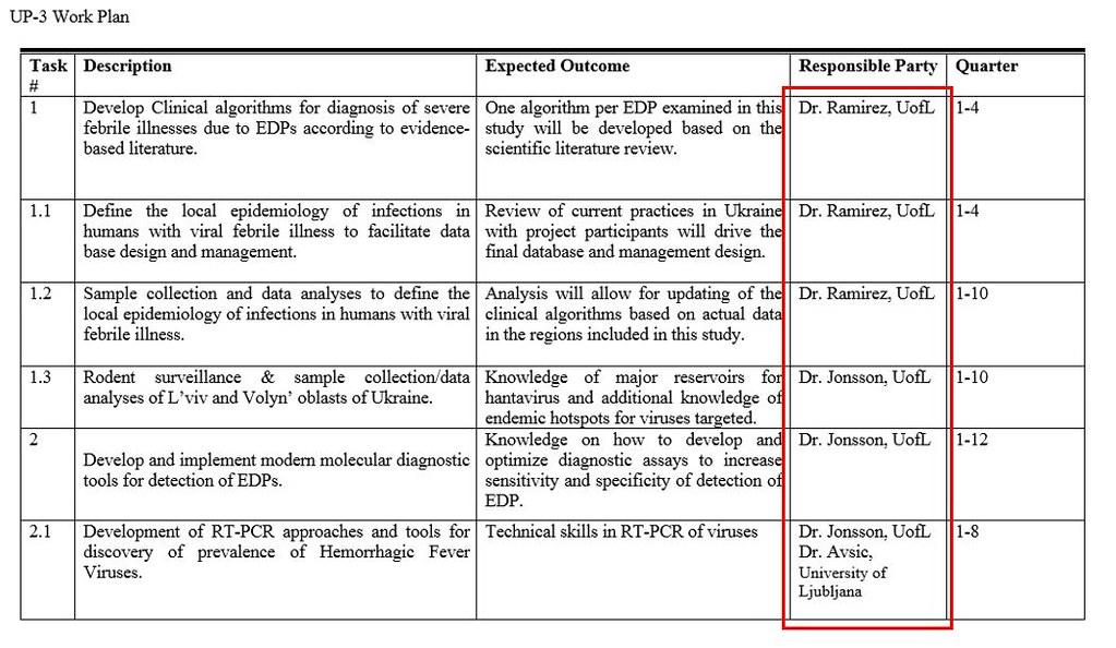 Plan du projet de recherche biologique en Ukraine UP-3