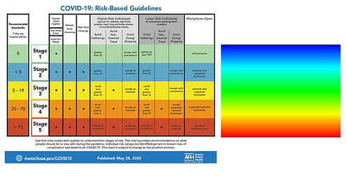mixed metaphors - covid guidelines meet the rainbow
