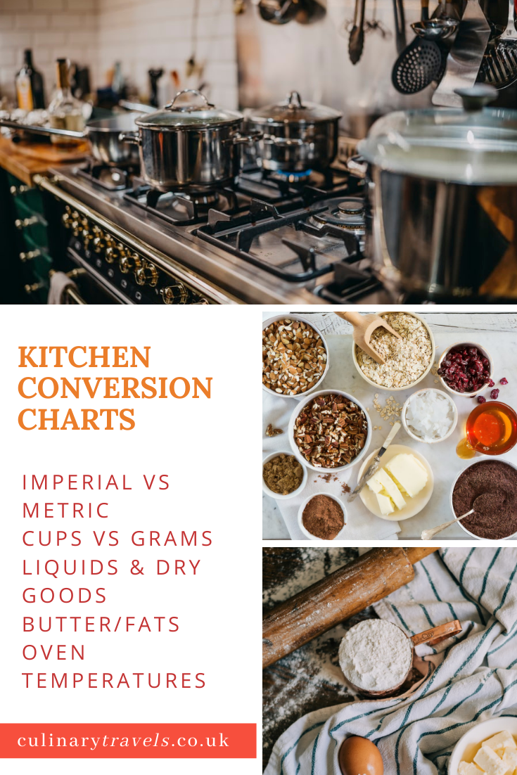 Kitchen Conversions - A Handy Guide for Cooking and Baking. Cups vs Grams Liquids & Dry Goods, Butter & Fats, Oven Temperatures and More