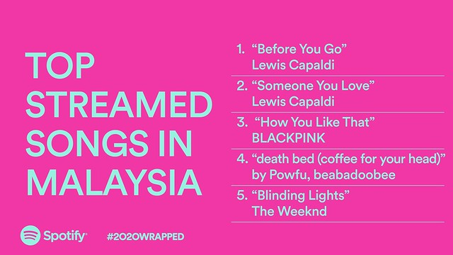 Spotify_Wrapped 2020_Top Streamed Songs in Malaysia