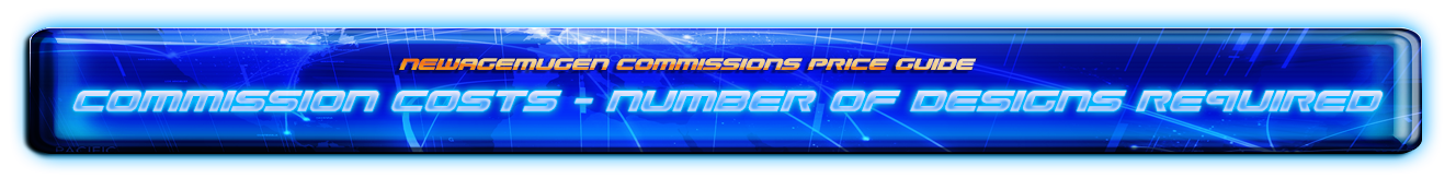 Complete Beginners Guide to Mugen - Part 4d - Commission Price Guide 50702670491_675f068412_o