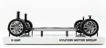Hyundai's E-GMP's compact new PE system