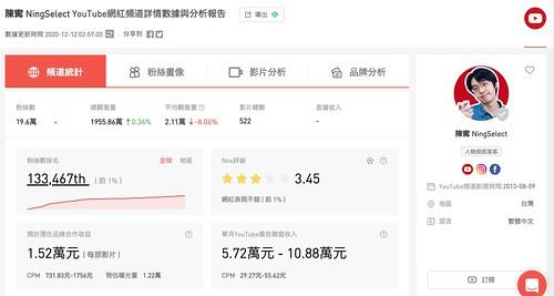 陳寗 - Youtube 數據分析 - 20201212
