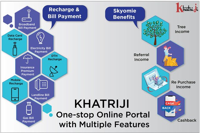 Khatriji-One-stop-Online-Portal-with-Multiple-Features-768x512