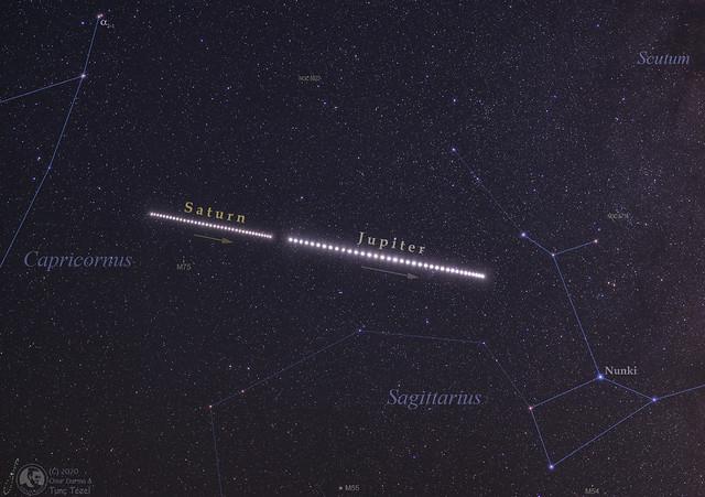 VCSE - Tunc Tezel és Onur Durma képe a Jupiter és a Szaturnusz 2020. év június 19-aug. 28. közti mozgását mutatja a csillagos égi háttér előtt. - Forrás: APOD, 2020. december 12.