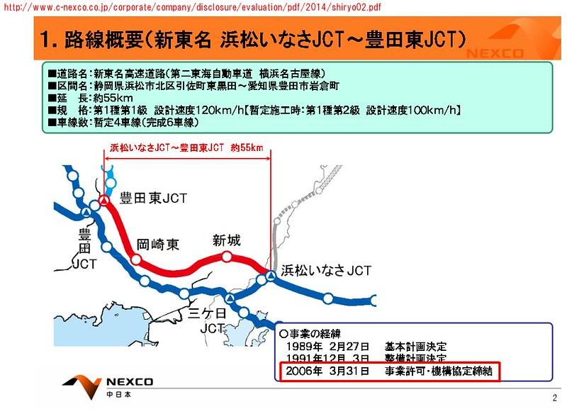 新東名高速道路(第二東名)の暫定4車線から6車線化の経緯 (4)