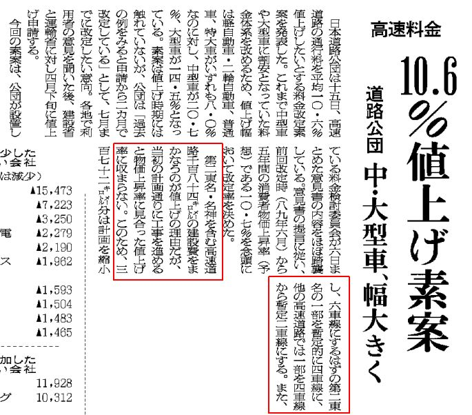 新東名高速道路(第二東名)の暫定4車線から6車線化の経緯 (12)