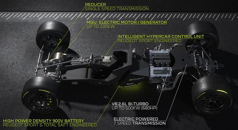 Peugeot-Hybrid-Le-Mans-Hypercar-5