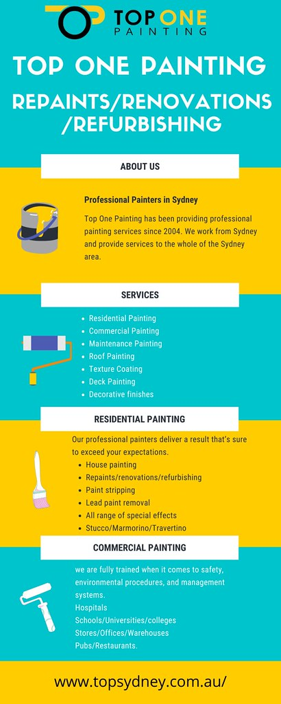 Top one Painting Company:Infographic