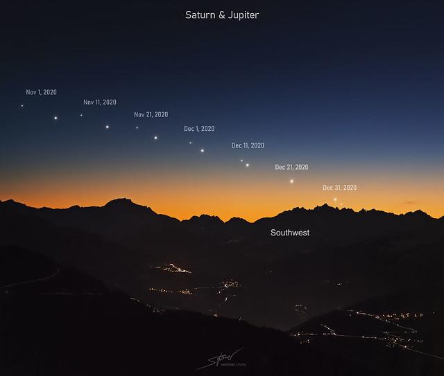 VCSE - A Jupiter és a Szaturnusz látszó helyzetének előrejelzése 2020. decemberére a délnyugati horizont fölött, napnyugta utánra - Forrás: APOD, 2020. dec. 15.