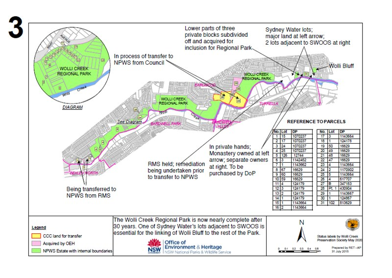 3. Current land status in Wolli Creek Regional Park overall