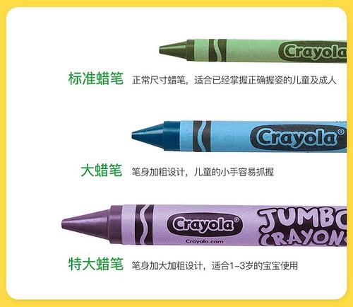 Crayola Crayon Sizing