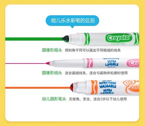 Crayola Marker Sizing