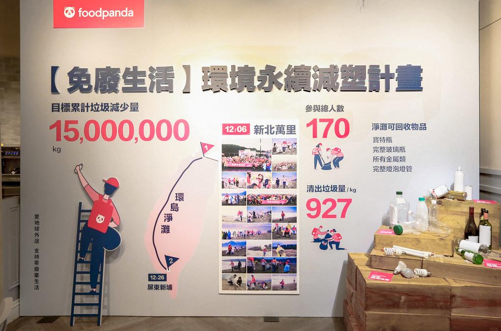 foodpanda發表2021年「免廢生活.環境永續」計畫。圖片來源:foodpanda