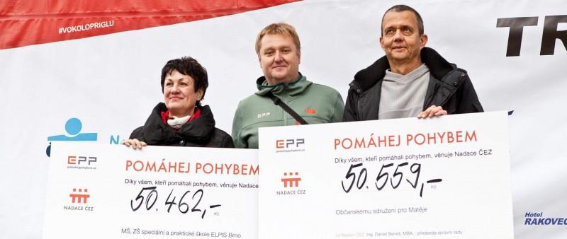 Poděkování partnerům ČSOB Vokolo priglu 2020 a PF 2021