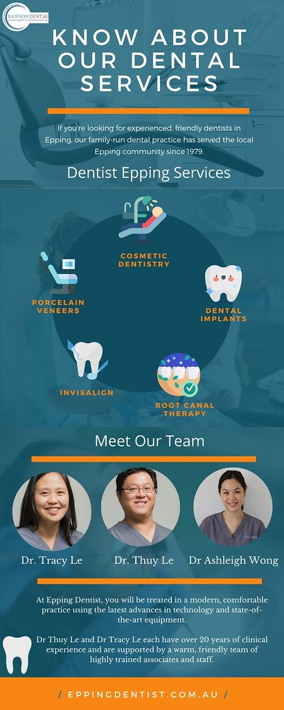 Kow About Our Dental Services - Epping Dentist Rawson