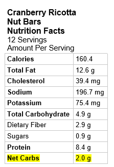 Image: Nutrition Info for Cranberry Bars