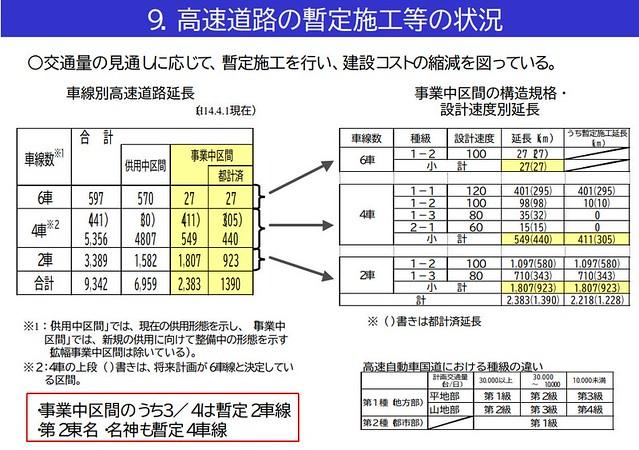 新東名高速道路(第二東名)の暫定4車線から6車線化の経緯 (16)