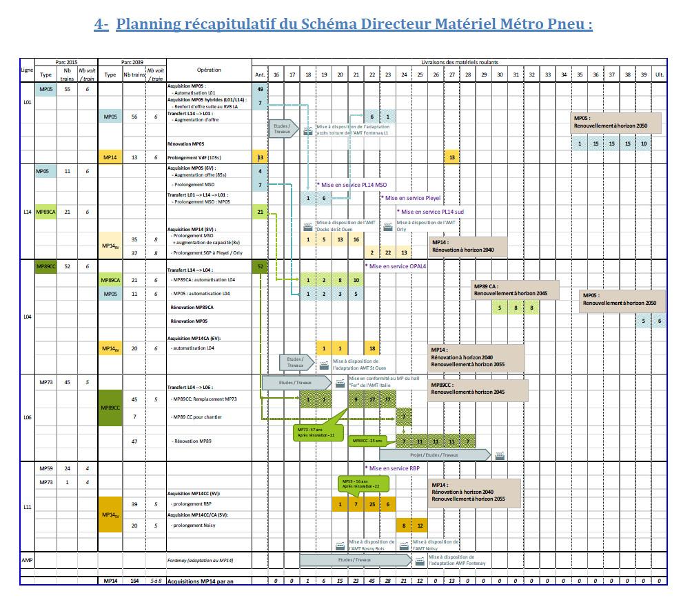 {Métro] Prolongement ligne 1 : Val-de-Fontenay - Page 2 50748701507_3b086ebd38_b