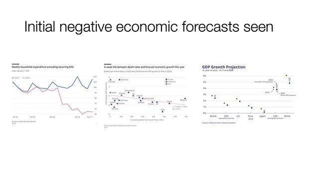 Initial negative economic forecasts